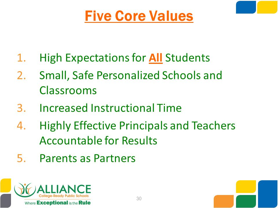 Five Core Values 1.High Expectations for All Students 2.Small, Safe Personalized Schools and Classrooms 3.Increased Instructional Time 4.Highly Effective Principals and Teachers Accountable for Results 5.Parents as Partners 30