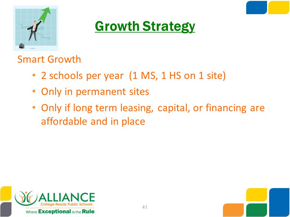 Growth Strategy Smart Growth 2 schools per year (1 MS, 1 HS on 1 site) Only in permanent sites Only if long term leasing, capital, or financing are affordable and in place 41