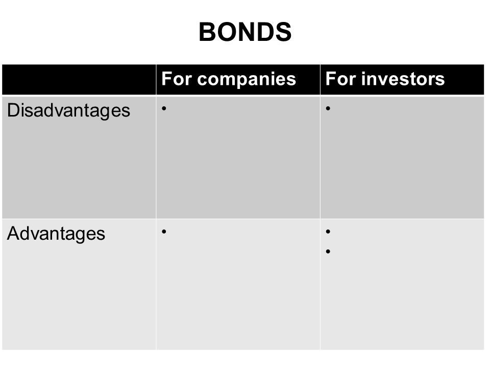BONDS For companiesFor investors Disadvantages Advantages