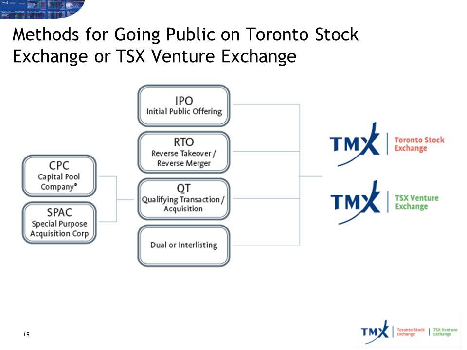 19 Methods for Going Public on Toronto Stock Exchange or TSX Venture Exchange