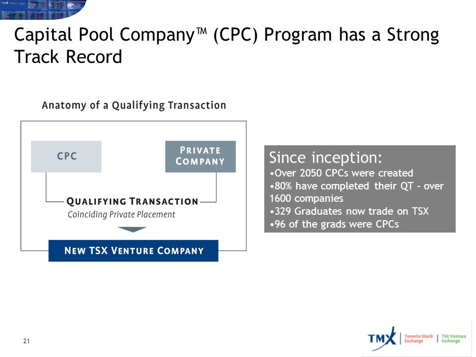 21 Capital Pool Company™ (CPC) Program has a Strong Track Record Since inception: Over 2050 CPCs were created 80% have completed their QT – over 1600