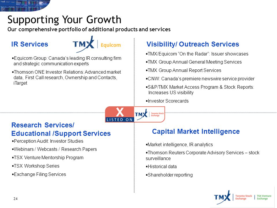 24 Supporting Your Growth Our comprehensive portfolio of additional products and services IR ServicesVisibility/ Outreach Services Research Services/