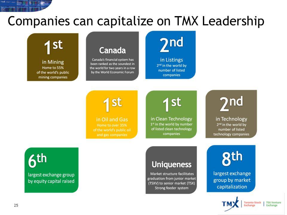 25 Companies can capitalize on TMX Leadership