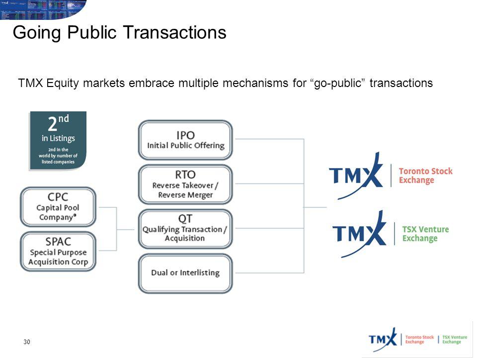 30 Going Public Transactions TMX Equity markets embrace multiple mechanisms for go-public transactions