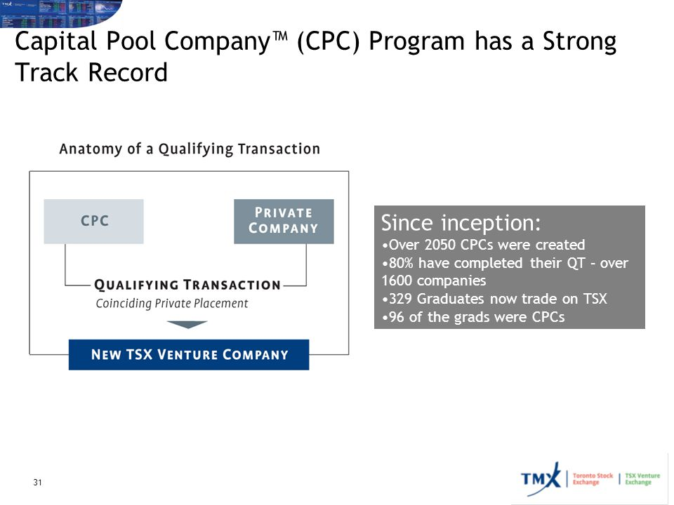 31 Capital Pool Company™ (CPC) Program has a Strong Track Record Since inception: Over 2050 CPCs were created 80% have completed their QT – over 1600