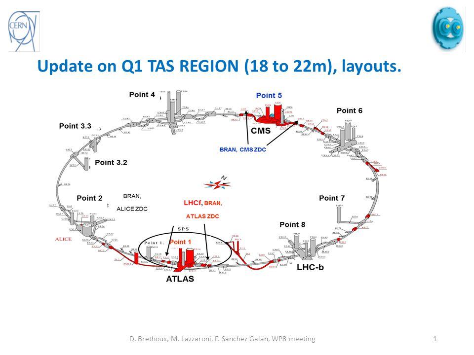 Update on Q1 TAS REGION (18 to 22m), layouts. D. Brethoux, M.
