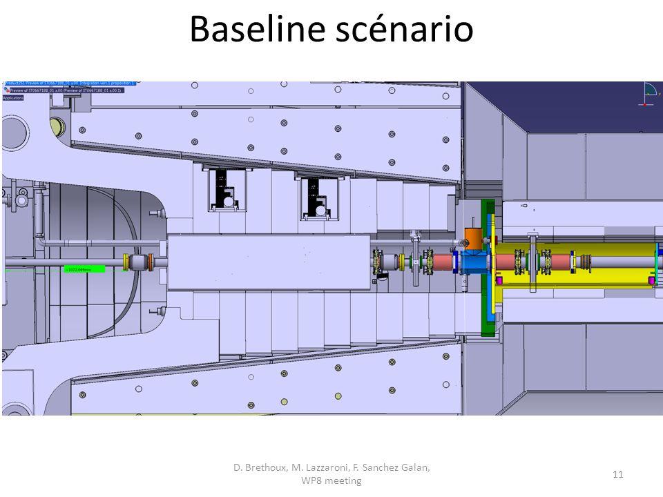 Baseline scénario D. Brethoux, M. Lazzaroni, F. Sanchez Galan, WP8 meeting 11