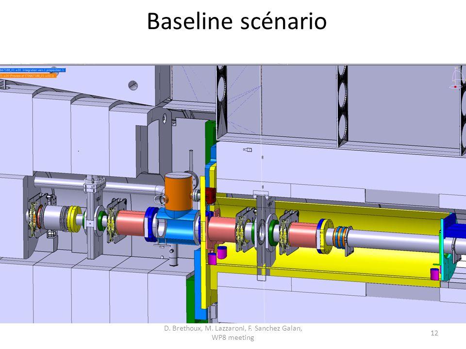 Baseline scénario D. Brethoux, M. Lazzaroni, F. Sanchez Galan, WP8 meeting 12