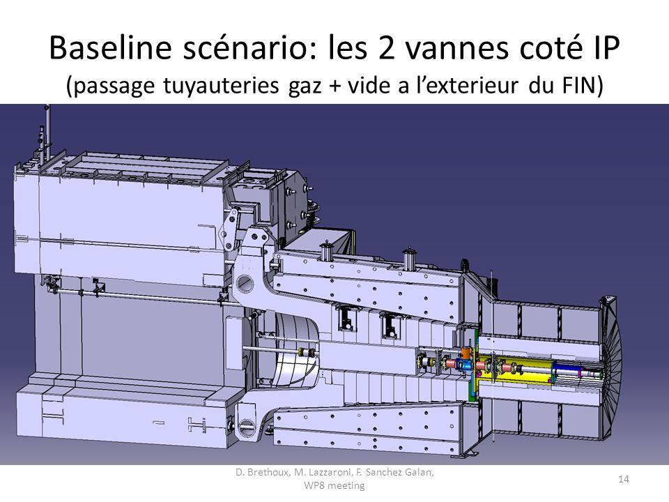 Baseline scénario: les 2 vannes coté IP (passage tuyauteries gaz + vide a l'exterieur du FIN) D.