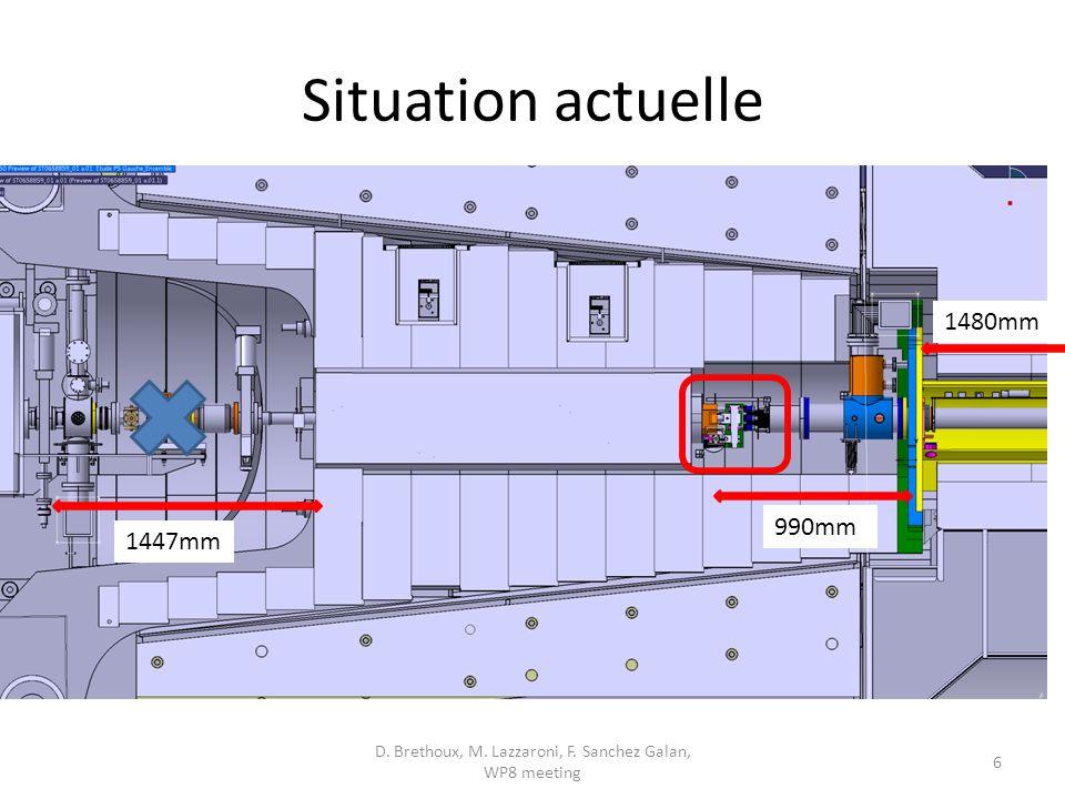 Situation actuelle D. Brethoux, M. Lazzaroni, F. Sanchez Galan, WP8 meeting 6 1447mm 990mm 1480mm