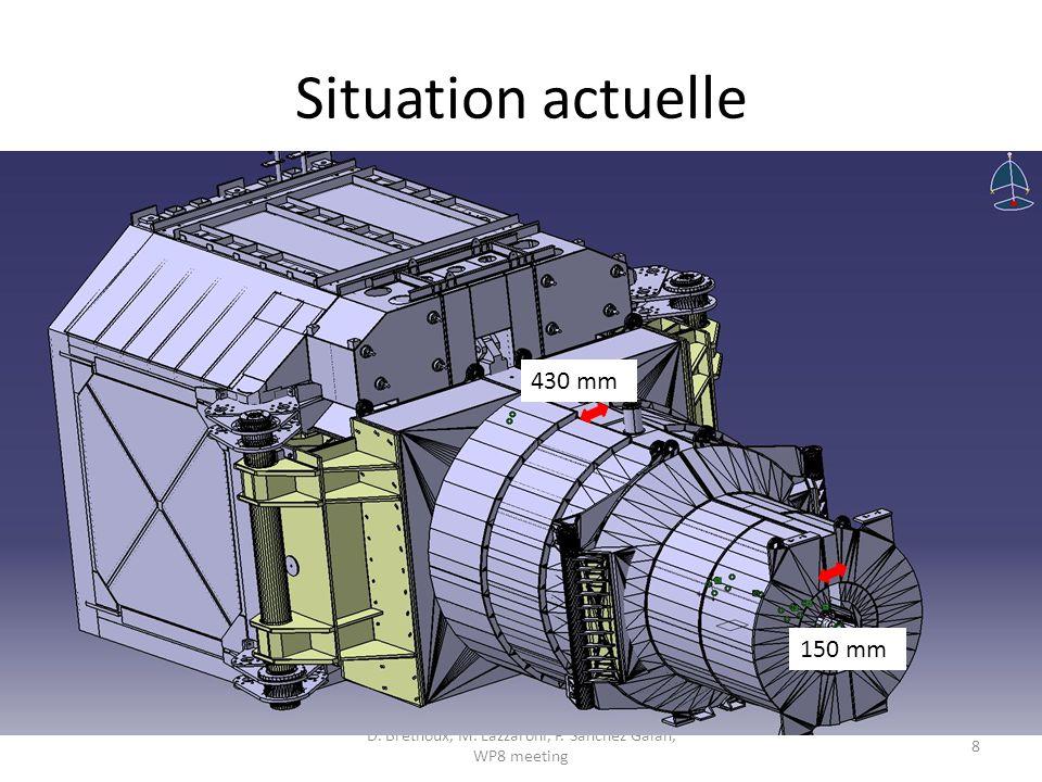 Situation actuelle D. Brethoux, M. Lazzaroni, F. Sanchez Galan, WP8 meeting 8 430 mm 150 mm