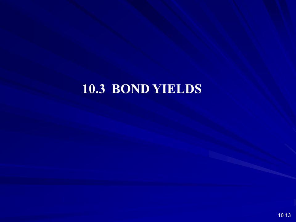 10-13 10.3 BOND YIELDS