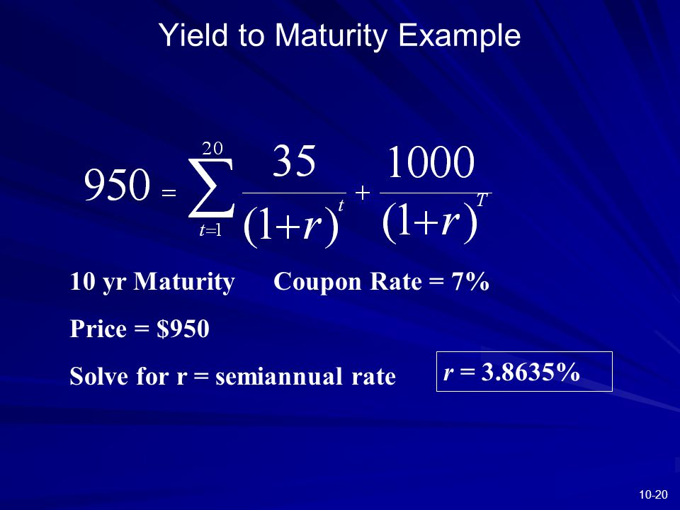 10-20 Yield to Maturity Example 10 yr MaturityCoupon Rate = 7% Price = $950 Solve for r = semiannual rate r = 3.8635%