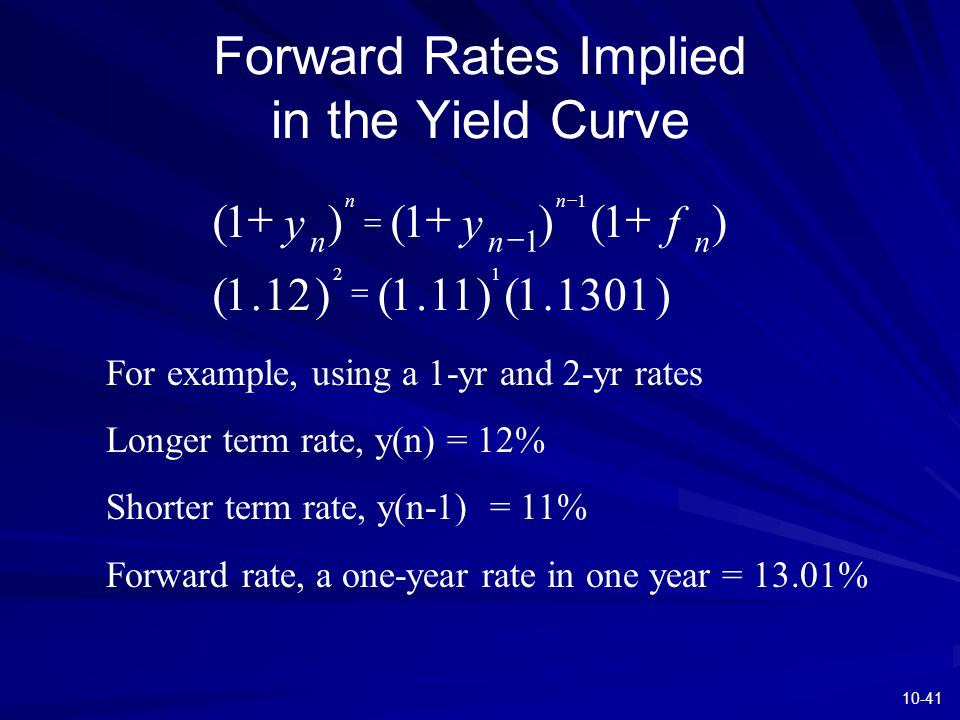 10-41 Forward Rates Implied in the Yield Curve )1301.1()11.1()12.1( )1()1()1( 12 1 1      fyy nnn nn For example, using a 1-yr and 2-yr rates L