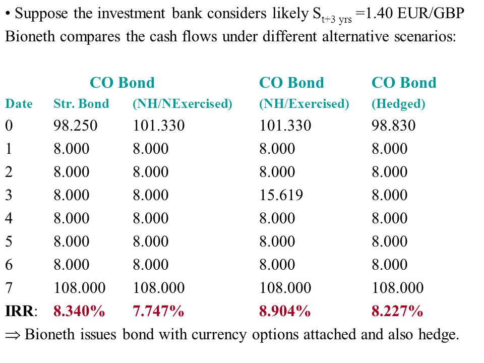 Suppose the investment bank considers likely S t+3 yrs =1.40 EUR/GBP Bioneth compares the cash flows under different alternative scenarios: CO BondCO BondCO Bond DateStr.
