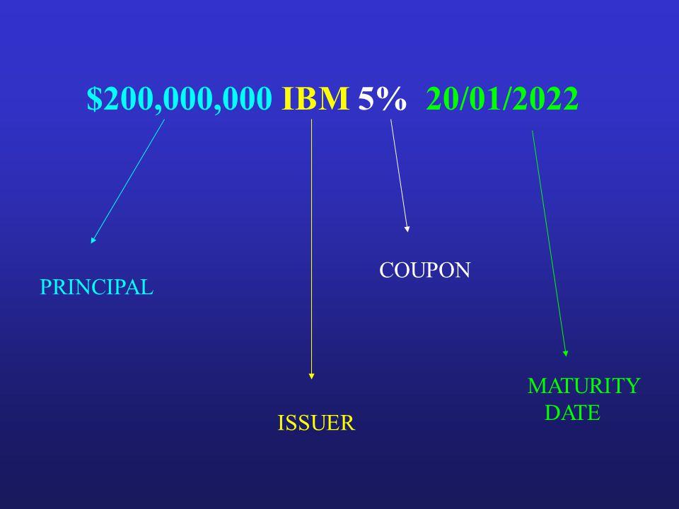 $200,000,000 IBM 5% 20/01/2022 PRINCIPAL ISSUER COUPON MATURITY DATE