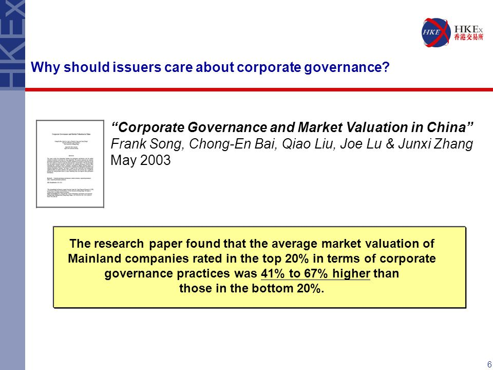 Why should issuers care about corporate governance.