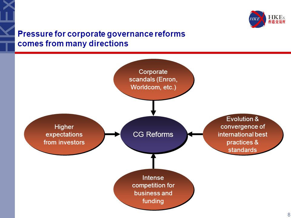 Pressure for corporate governance reforms comes from many directions Corporate scandals (Enron, Worldcom, etc.) Higher expectations from investors Intense competition for business and funding Evolution & convergence of international best practices & standards CG Reforms 8