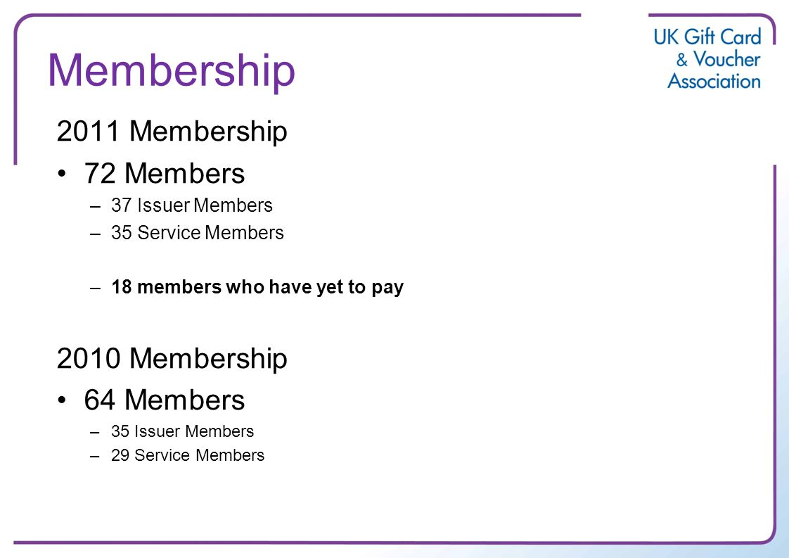 Membership 2011 Membership 72 Members –37 Issuer Members –35 Service Members –18 members who have yet to pay 2010 Membership 64 Members –35 Issuer Members –29 Service Members