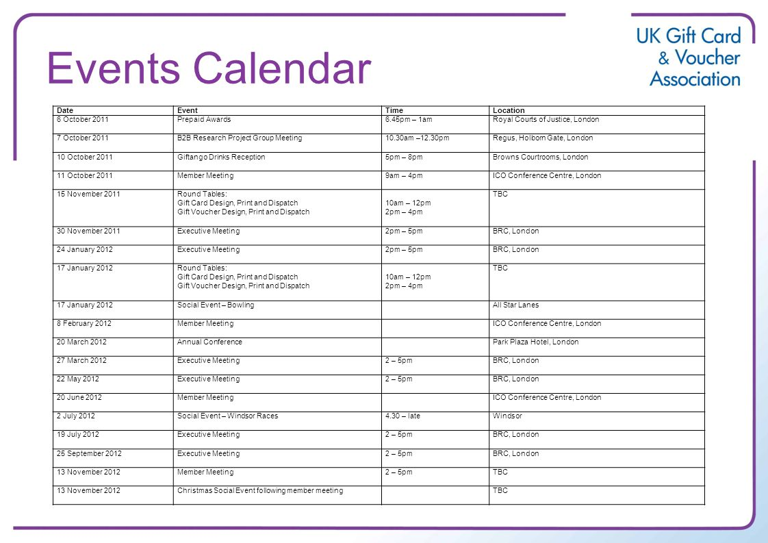 Events Calendar DateEventTimeLocation 6 October 2011Prepaid Awards 6.45pm – 1amRoyal Courts of Justice, London 7 October 2011B2B Research Project Group Meeting 10.30am –12.30pmRegus, Holborn Gate, London 10 October 2011Giftango Drinks Reception 5pm – 8pmBrowns Courtrooms, London 11 October 2011Member Meeting 9am – 4pmICO Conference Centre, London 15 November 2011Round Tables: Gift Card Design, Print and Dispatch Gift Voucher Design, Print and Dispatch 10am – 12pm 2pm – 4pm TBC 30 November 2011Executive Meeting 2pm – 5pmBRC, London 24 January 2012Executive Meeting 2pm – 5pmBRC, London 17 January 2012Round Tables: Gift Card Design, Print and Dispatch Gift Voucher Design, Print and Dispatch 10am – 12pm 2pm – 4pm TBC 17 January 2012Social Event – Bowling All Star Lanes 8 February 2012Member Meeting ICO Conference Centre, London 20 March 2012Annual Conference Park Plaza Hotel, London 27 March 2012Executive Meeting 2 – 5pmBRC, London 22 May 2012Executive Meeting 2 – 5pmBRC, London 20 June 2012Member Meeting ICO Conference Centre, London 2 July 2012Social Event – Windsor Races 4.30 – lateWindsor 19 July 2012Executive Meeting 2 – 5pmBRC, London 25 September 2012Executive Meeting 2 – 5pmBRC, London 13 November 2012Member Meeting 2 – 5pmTBC 13 November 2012Christmas Social Event following member meeting TBC