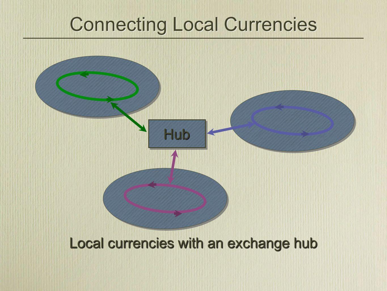 Connecting Many Local Currencies Hub Hub Hub Hub