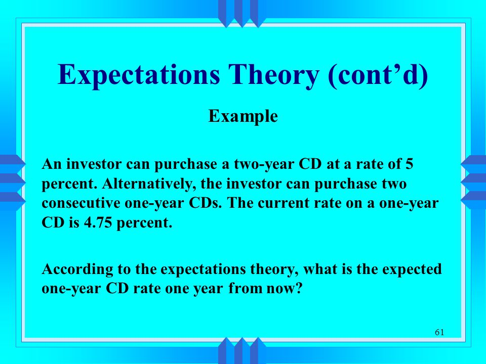 61 Expectations Theory (cont'd) Example An investor can purchase a two-year CD at a rate of 5 percent. Alternatively, the investor can purchase two co