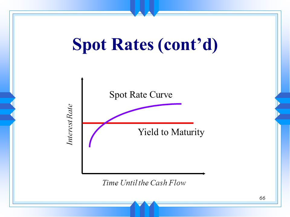 66 Spot Rates (cont'd) Spot Rate Curve Yield to Maturity Time Until the Cash Flow Interest Rate