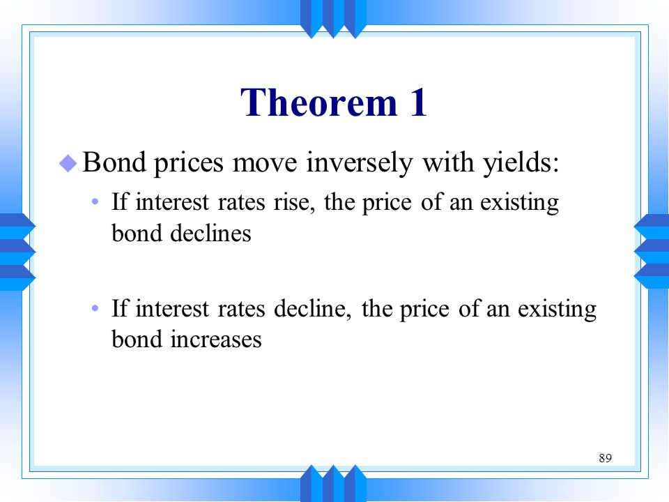 89 Theorem 1 u Bond prices move inversely with yields: If interest rates rise, the price of an existing bond declines If interest rates decline, the p