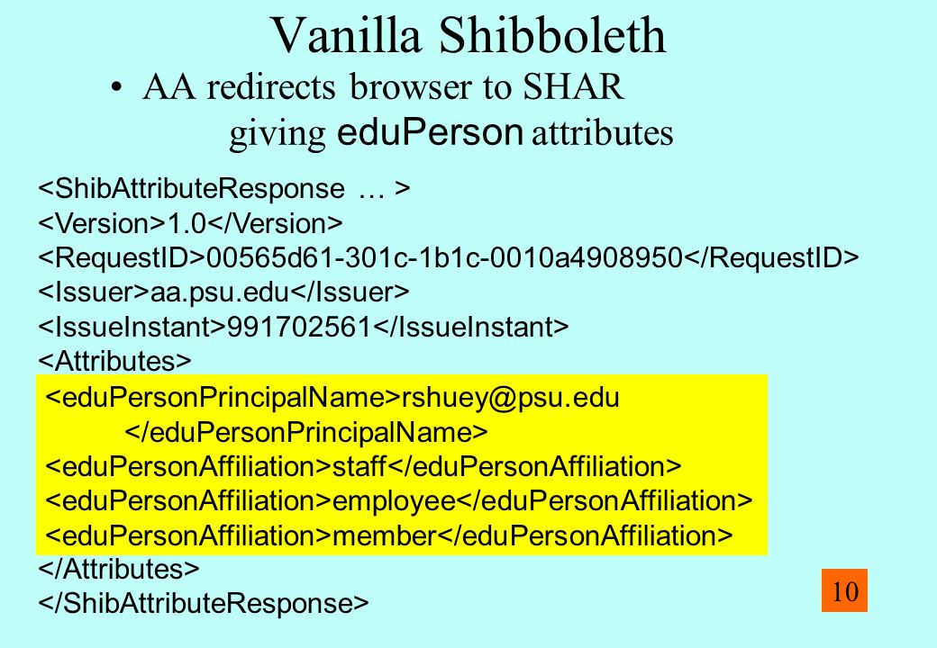 Vanilla Shibboleth AA redirects browser to SHAR giving eduPerson attributes 1.0 00565d61-301c-1b1c-0010a4908950 aa.psu.edu 991702561 rshuey@psu.edu st