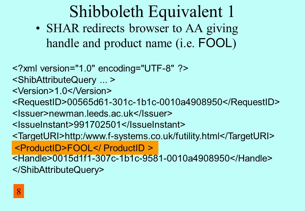 Shibboleth Equivalent 1 SHAR redirects browser to AA giving handle and product name (i.e. FOOL ) 1.0 00565d61-301c-1b1c-0010a4908950 newman.leeds.ac.u