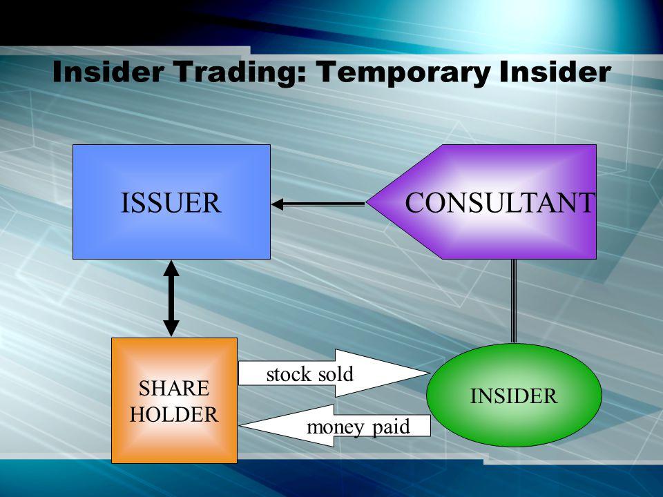 Insider Trading: Temporary Insider ISSUER SHARE HOLDER INSIDER stock sold money paid CONSULTANT