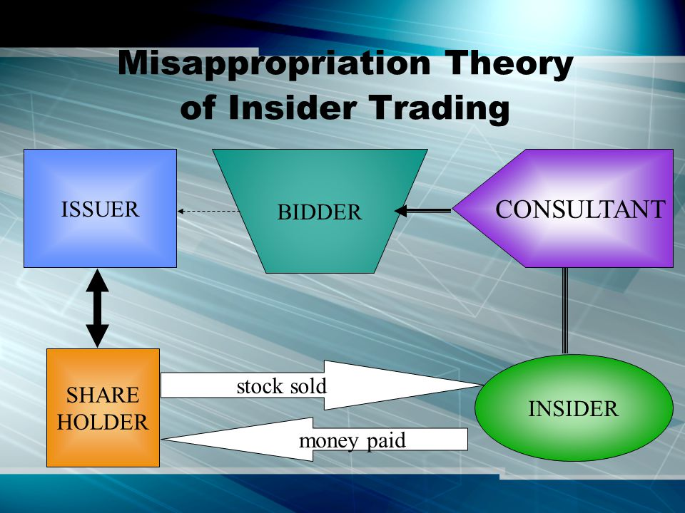 Misappropriation Theory of Insider Trading SHARE HOLDER ISSUER INSIDER BIDDER CONSULTANT stock sold money paid