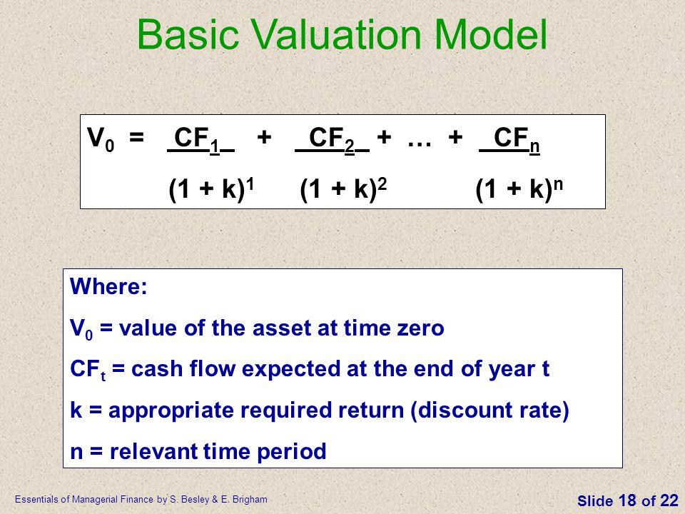 Essentials of Managerial Finance by S. Besley & E. Brigham Slide 18 of 22 Basic Valuation Model V 0 = CF 1 + CF 2 + … + CF n (1 + k) 1 (1 + k) 2 (1 +