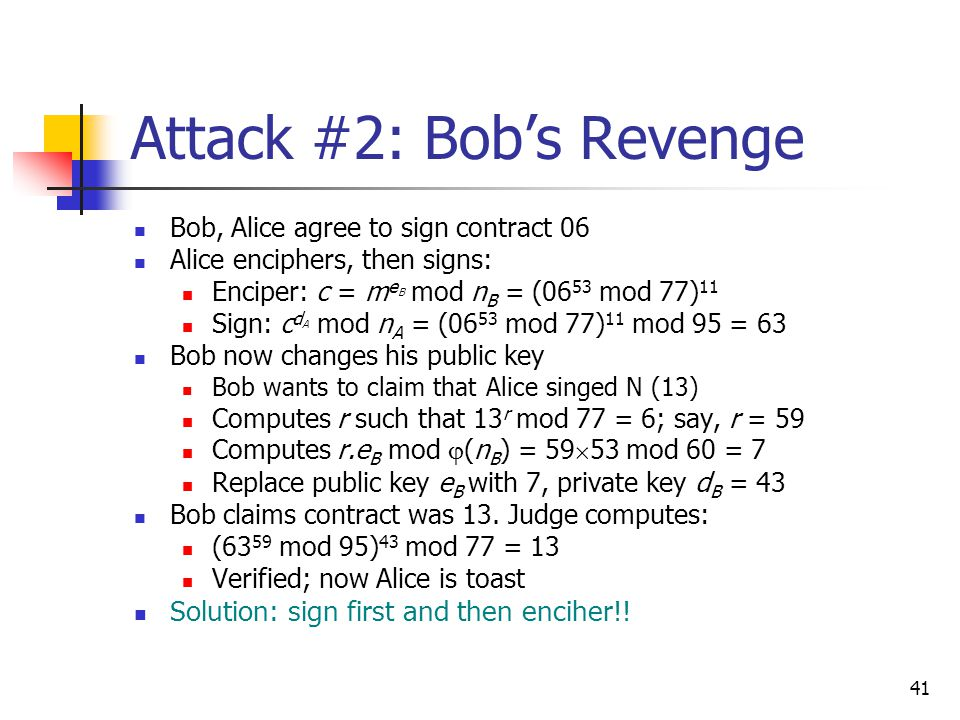 41 Attack #2: Bob's Revenge Bob, Alice agree to sign contract 06 Alice enciphers, then signs: Enciper: c = m e B mod n B = (06 53 mod 77) 11 Sign: c d A mod n A = (06 53 mod 77) 11 mod 95 = 63 Bob now changes his public key Bob wants to claim that Alice singed N (13) Computes r such that 13 r mod 77 = 6; say, r = 59 Computes r.e B mod  (n B ) = 59  53 mod 60 = 7 Replace public key e B with 7, private key d B = 43 Bob claims contract was 13.
