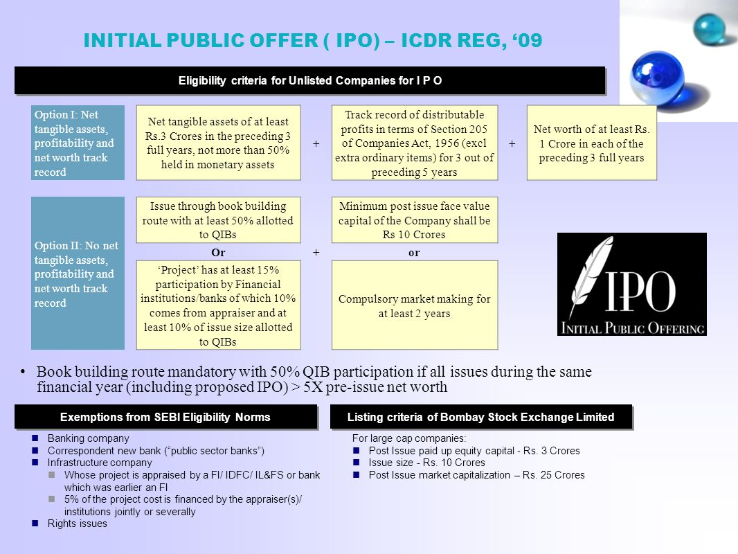 INITIAL PUBLIC OFFER ( IPO) – ICDR REG, '09 Eligibility criteria for Unlisted Companies for I P O Book building route mandatory with 50% QIB participation if all issues during the same financial year (including proposed IPO) > 5X pre-issue net worth Exemptions from SEBI Eligibility Norms Listing criteria of Bombay Stock Exchange Limited Banking company Correspondent new bank ( public sector banks ) Infrastructure company Whose project is appraised by a FI/ IDFC/ IL&FS or bank which was earlier an FI 5% of the project cost is financed by the appraiser(s)/ institutions jointly or severally Rights issues For large cap companies: Post Issue paid up equity capital - Rs.