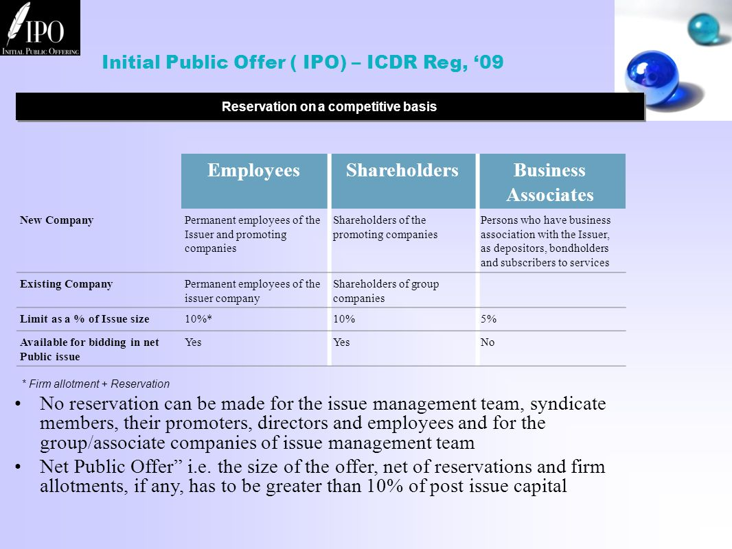 Reservation on a competitive basis EmployeesShareholdersBusiness Associates New CompanyPermanent employees of the Issuer and promoting companies Shareholders of the promoting companies Persons who have business association with the Issuer, as depositors, bondholders and subscribers to services Existing CompanyPermanent employees of the issuer company Shareholders of group companies Limit as a % of Issue size10%*10%5% Available for bidding in net Public issue Yes No No reservation can be made for the issue management team, syndicate members, their promoters, directors and employees and for the group/associate companies of issue management team Net Public Offer i.e.