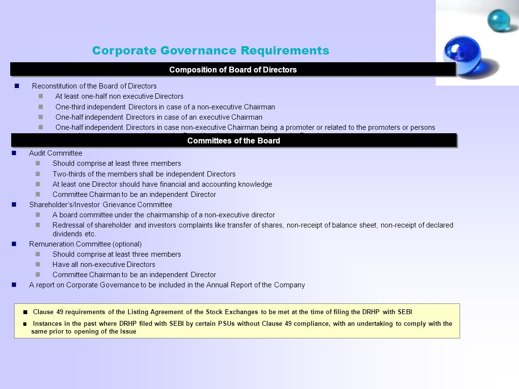 Corporate Governance Requirements Composition of Board of Directors Reconstitution of the Board of Directors At least one-half non executive Directors One-third independent Directors in case of a non-executive Chairman One-half independent Directors in case of an executive Chairman One-half independent Directors in case non-executive Chairman being a promoter or related to the promoters or persons occupying management positions at the Board level or at one level below the Board Committees of the Board Audit Committee Should comprise at least three members Two-thirds of the members shall be independent Directors At least one Director should have financial and accounting knowledge Committee Chairman to be an independent Director Shareholder's/Investor Grievance Committee A board committee under the chairmanship of a non-executive director Redressal of shareholder and investors complaints like transfer of shares, non-receipt of balance sheet, non-receipt of declared dividends etc.
