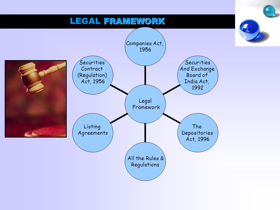 FRAMEWORK LEGAL FRAMEWORK Legal Framework Companies Act, 1956 Securities And Exchange Board of India Act, 1992 The Depositories Act, 1996 All the Rules & Regulations Listing Agreements Securities Contract (Regulation) Act, 1956