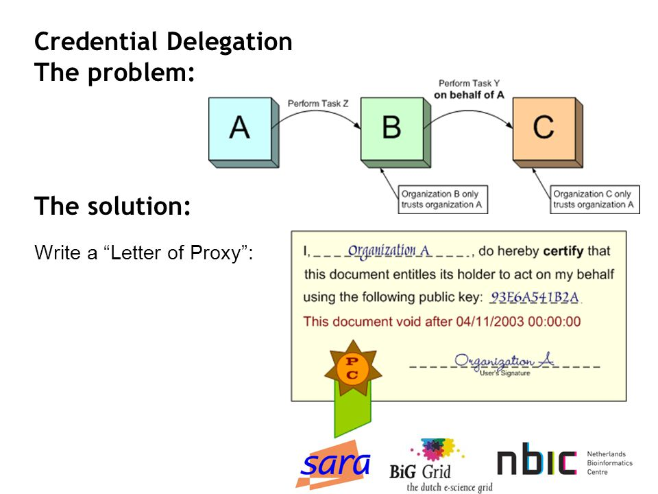 Credential Delegation The problem: Write a Letter of Proxy : The solution: