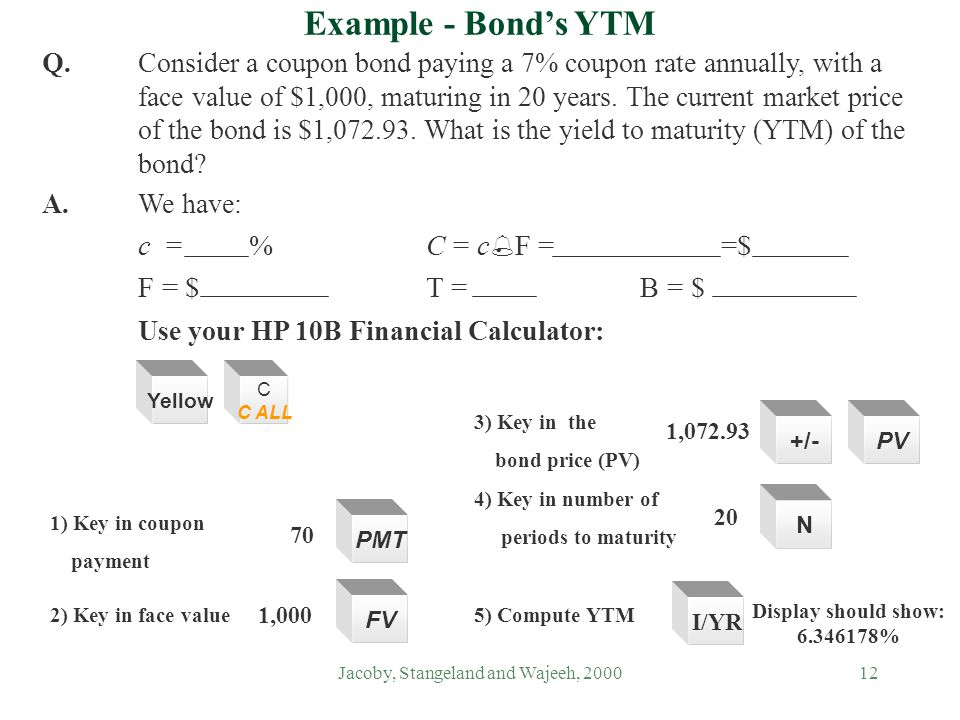 Jacoby, Stangeland and Wajeeh, 200012 Example - Bond's YTM Q.Consider a coupon bond paying a 7% coupon rate annually, with a face value of $1,000, maturing in 20 years.