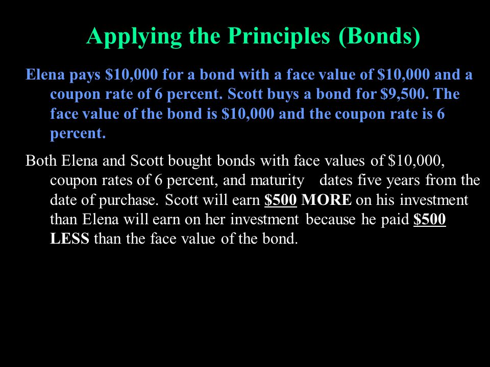 Applying the Principles (Bonds) Elena pays $10,000 for a bond with a face value of $10,000 and a coupon rate of 6 percent. Scott buys a bond for $9,50