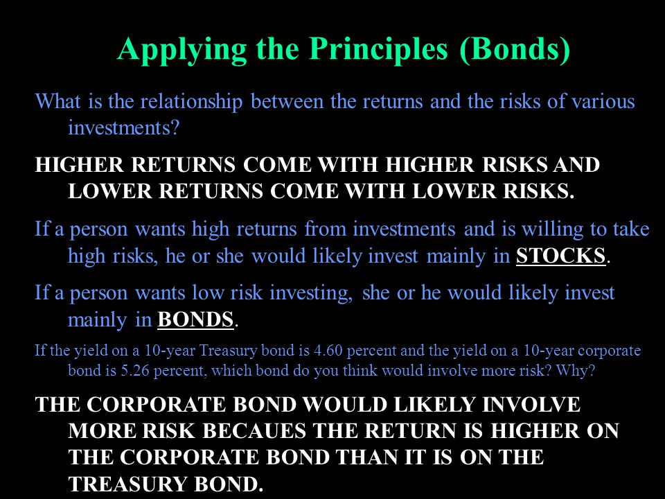 Applying the Principles (Bonds) What is the relationship between the returns and the risks of various investments? HIGHER RETURNS COME WITH HIGHER RIS
