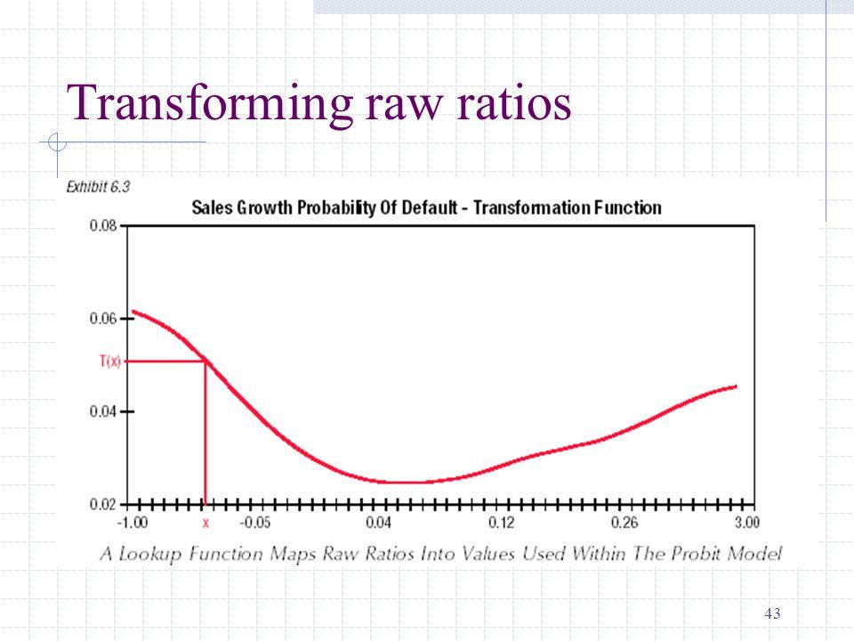 43 Transforming raw ratios