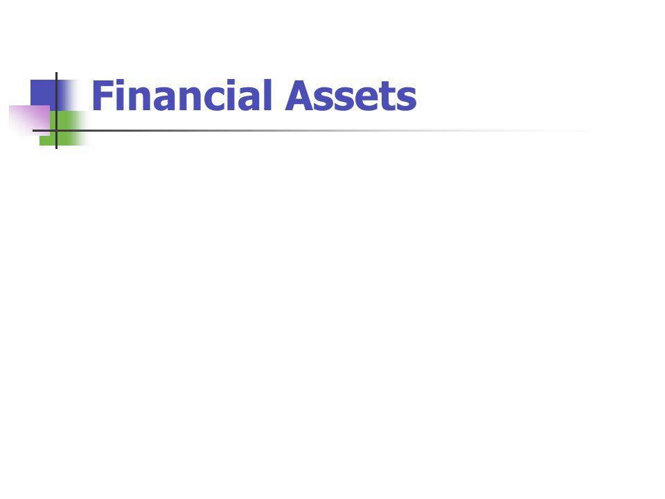 Financial Assets