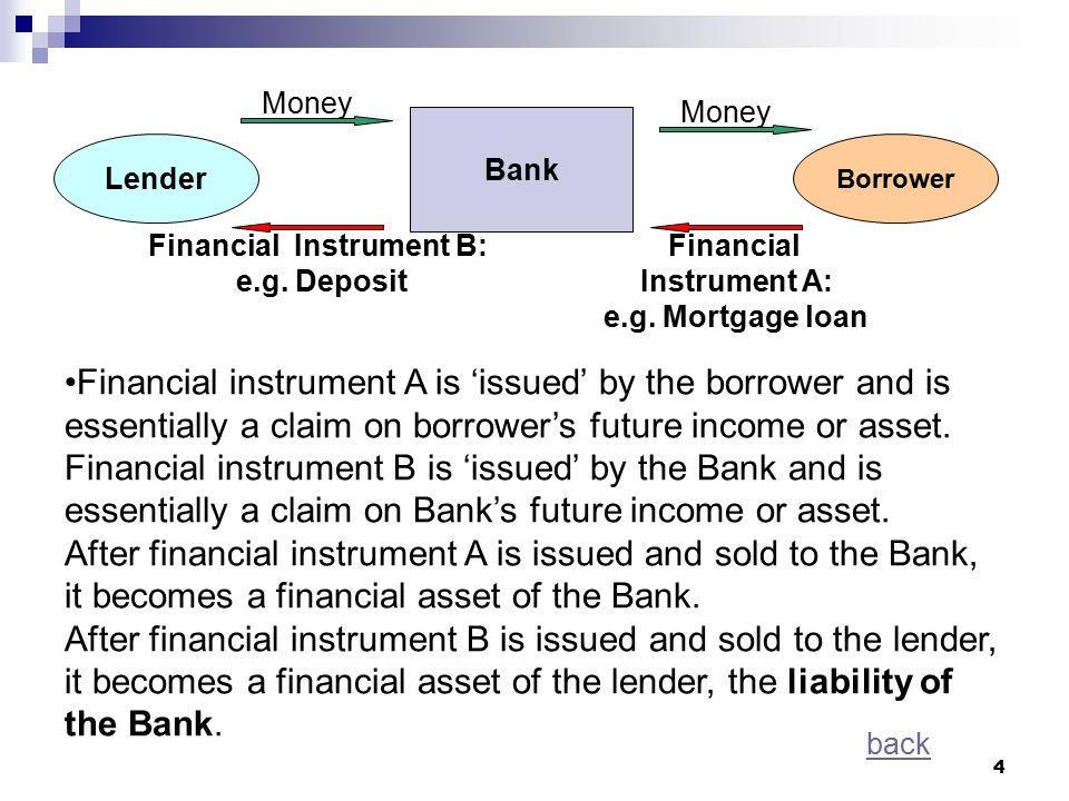 4 Bank Borrower Lender Money Financial Instrument A: e.g. Mortgage loan Financial Instrument B: e.g. Deposit Money Financial instrument A is 'issued'