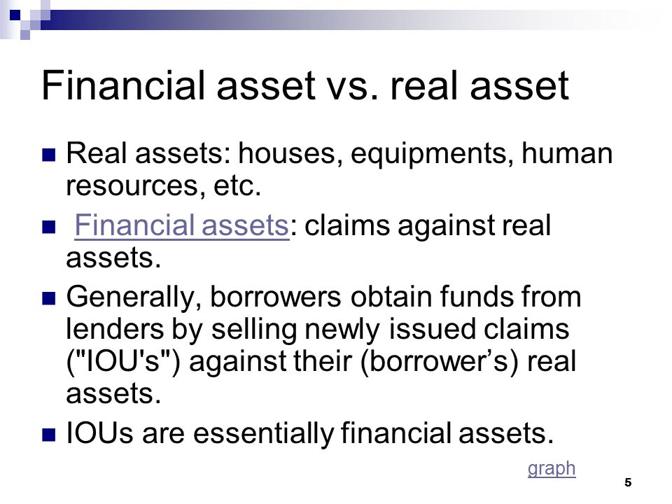 5 Financial asset vs. real asset Real assets: houses, equipments, human resources, etc. Financial assets: claims against real assets.Financial assets