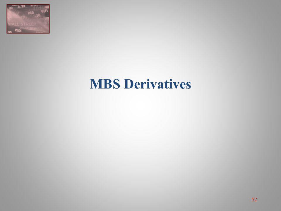 52 MBS Derivatives