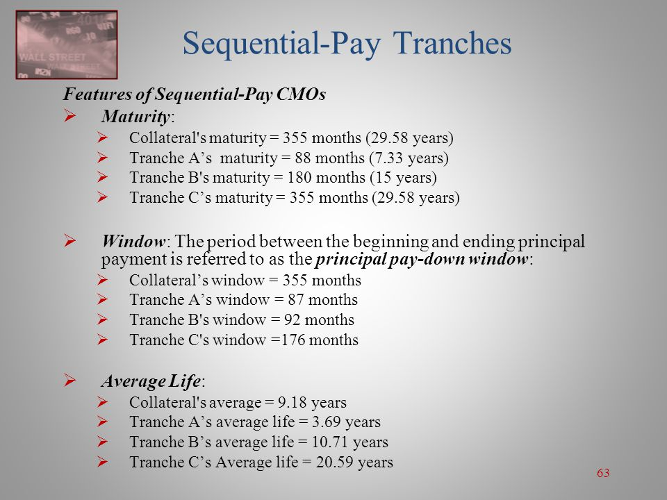 63 Sequential-Pay Tranches Features of Sequential-Pay CMOs  Maturity:  Collateral's maturity = 355 months (29.58 years)  Tranche A's maturity = 88