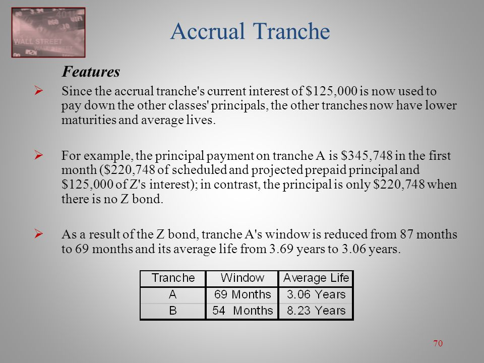 70 Accrual Tranche Features  Since the accrual tranche's current interest of $125,000 is now used to pay down the other classes' principals, the othe