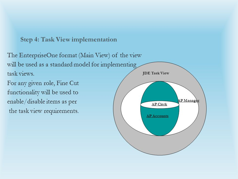 The EnterpriseOne format (Main View) of the view will be used as a standard model for implementing task views.